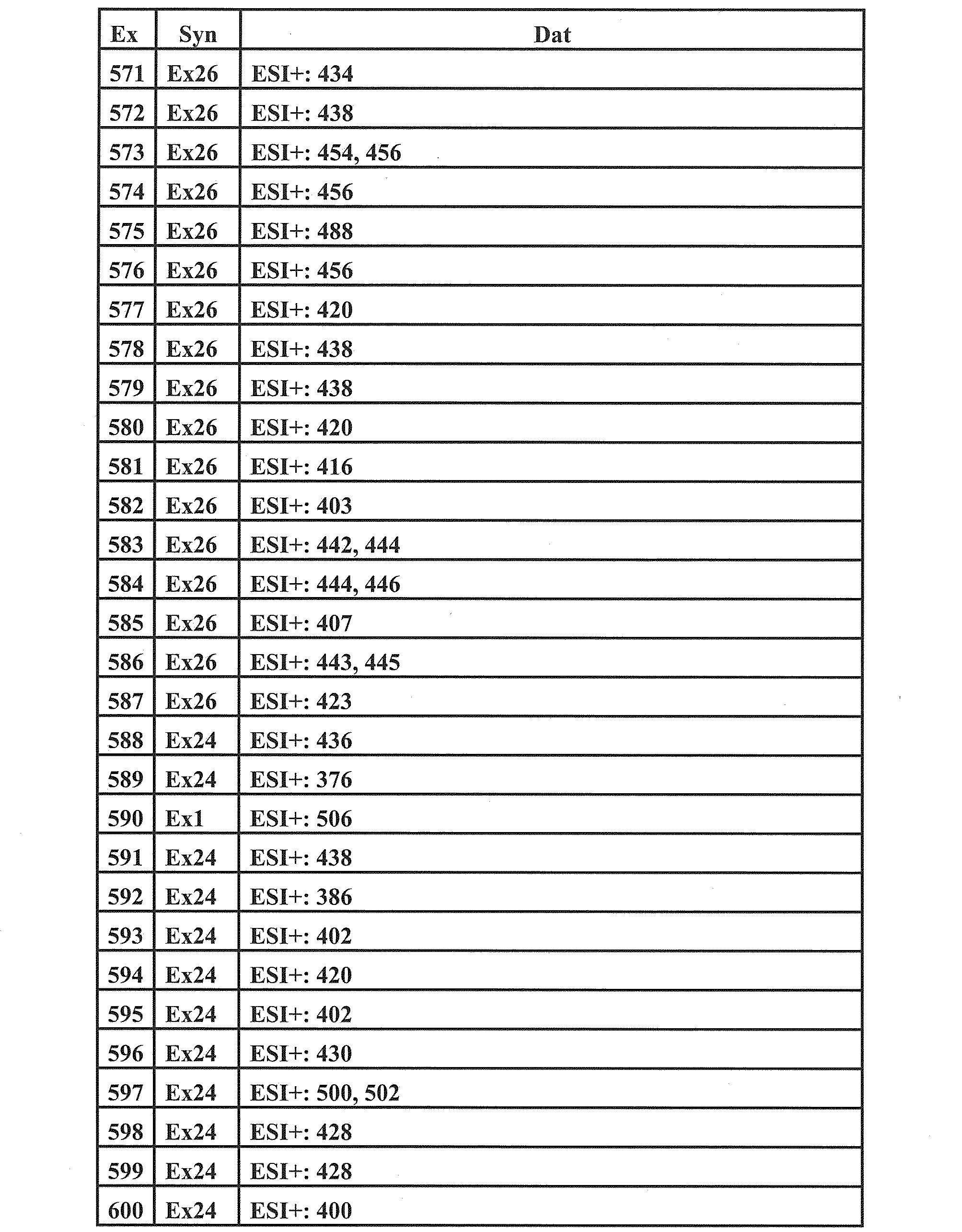 Figure JPOXMLDOC01-appb-T000148