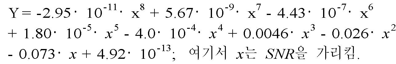 Figure 112003005075217-pct00003