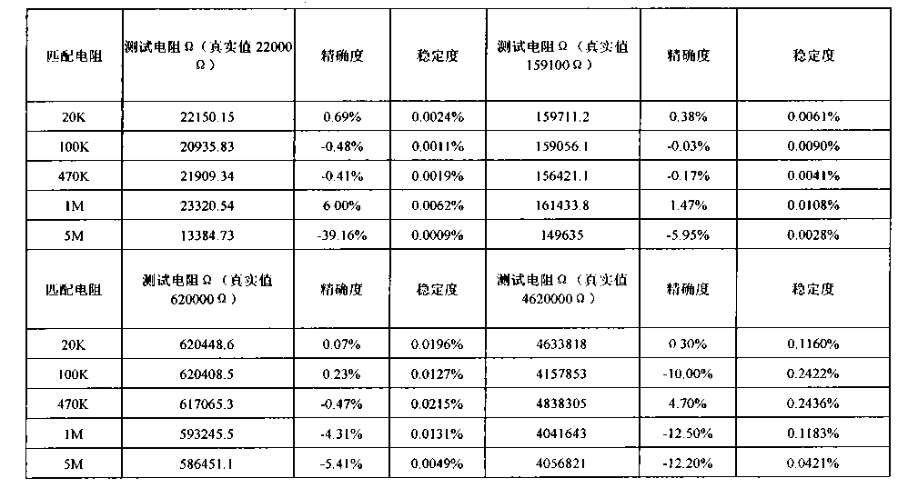 Figure CN104950018AD00051