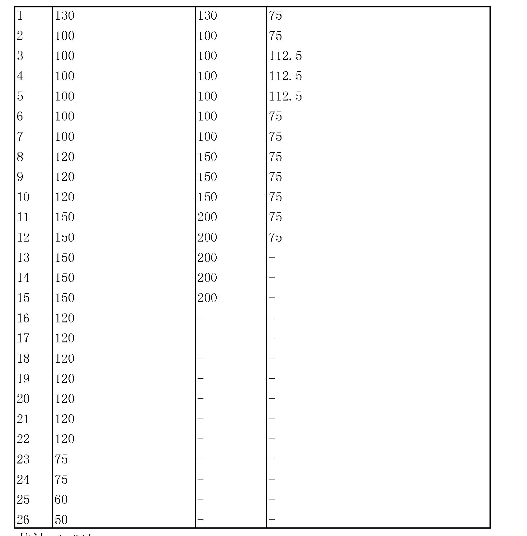 Figure CN101090637BD00141