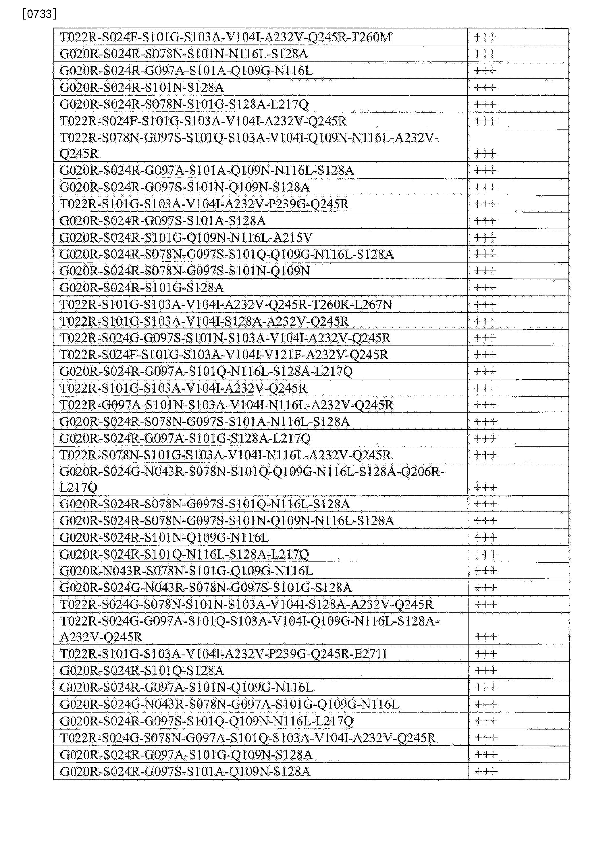 Figure CN103764823BD03321