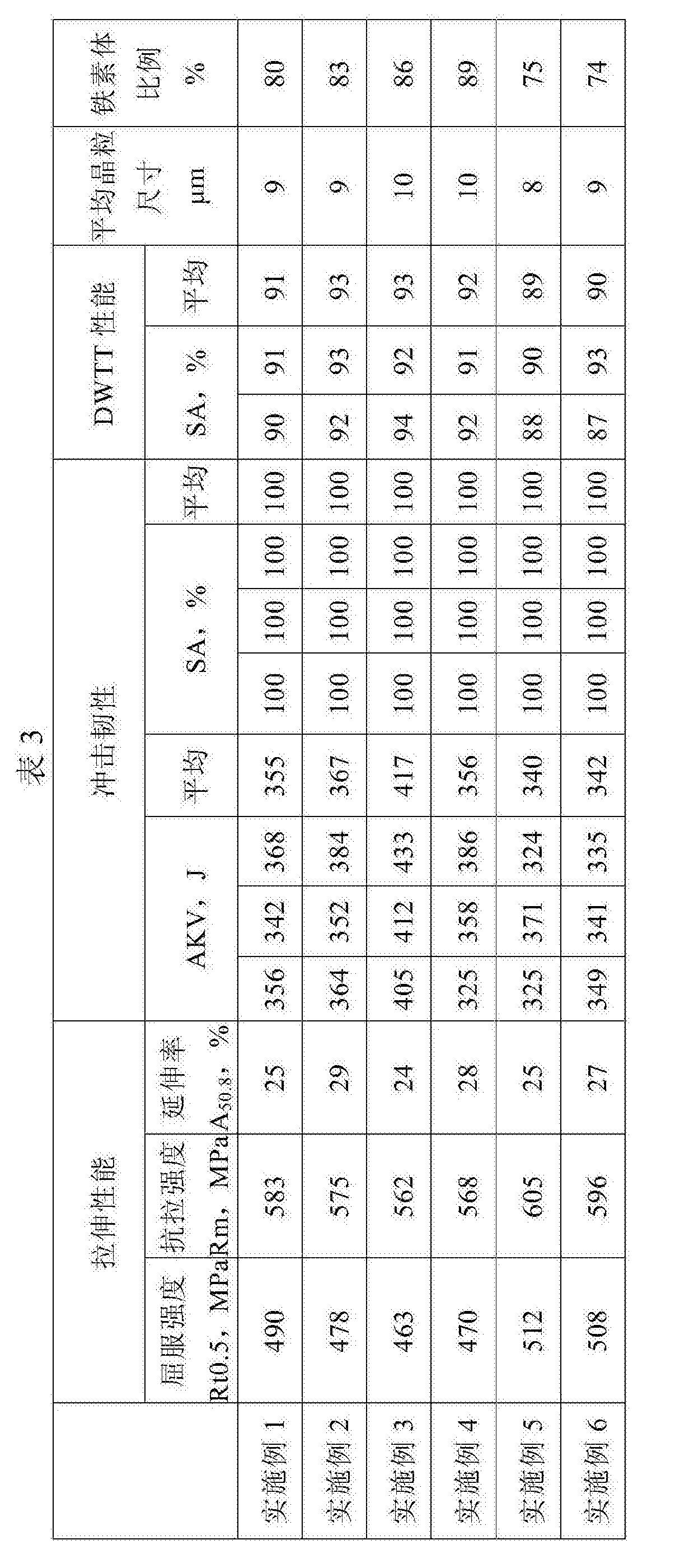 Figure CN105463324BD00101