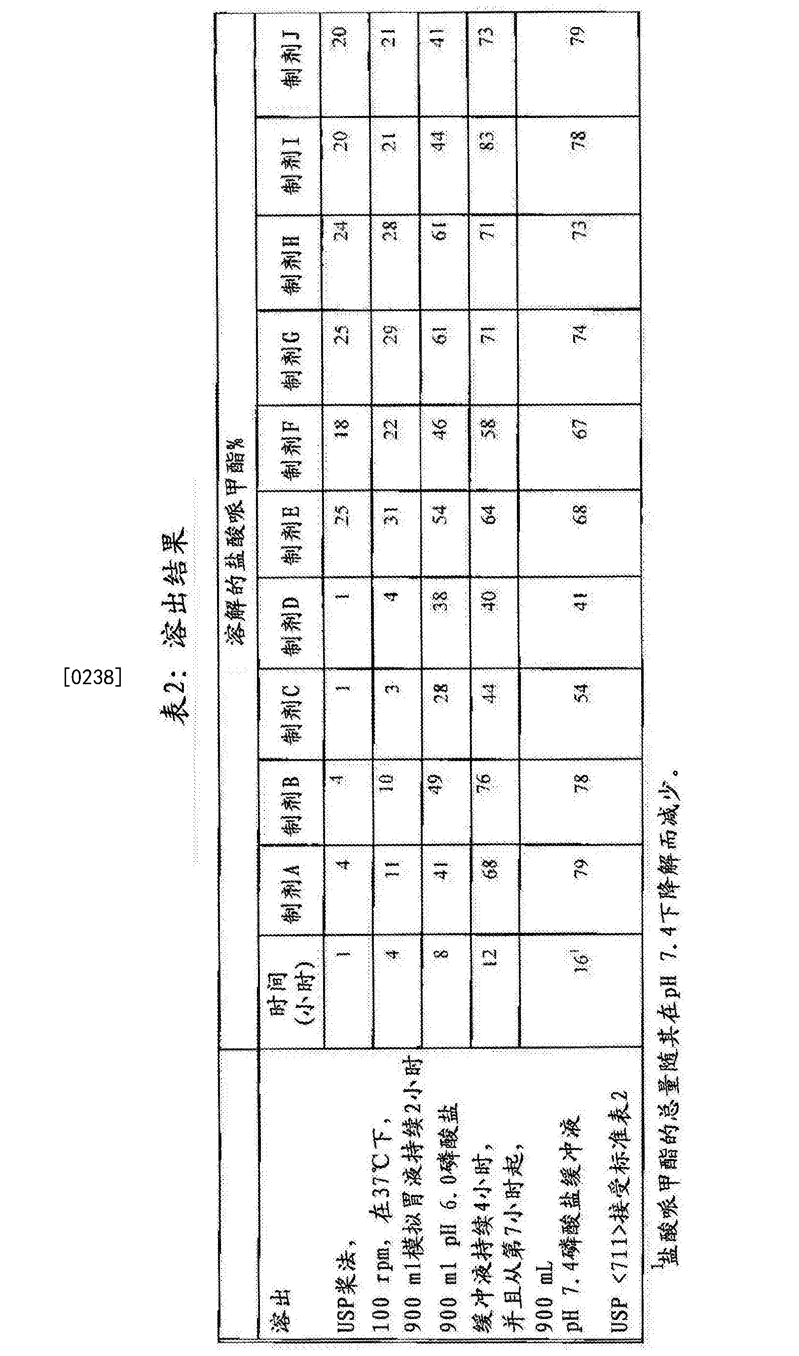 Figure CN107205954AD00321
