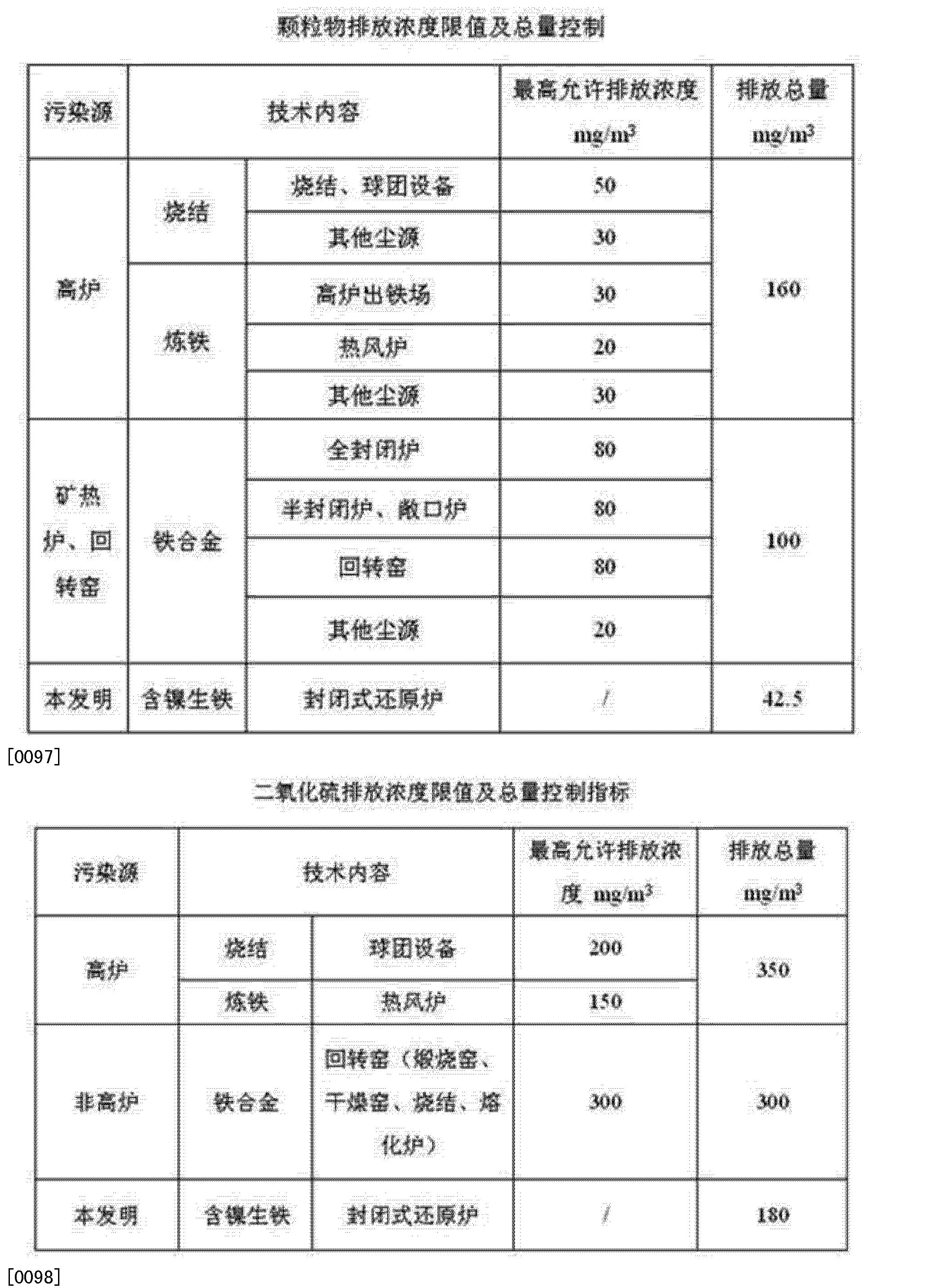 Figure CN102409126BD00131