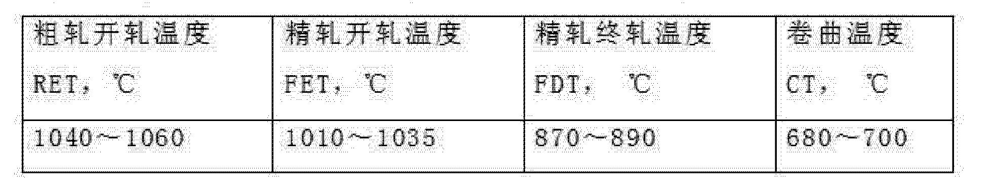 Figure CN103468907BD00081