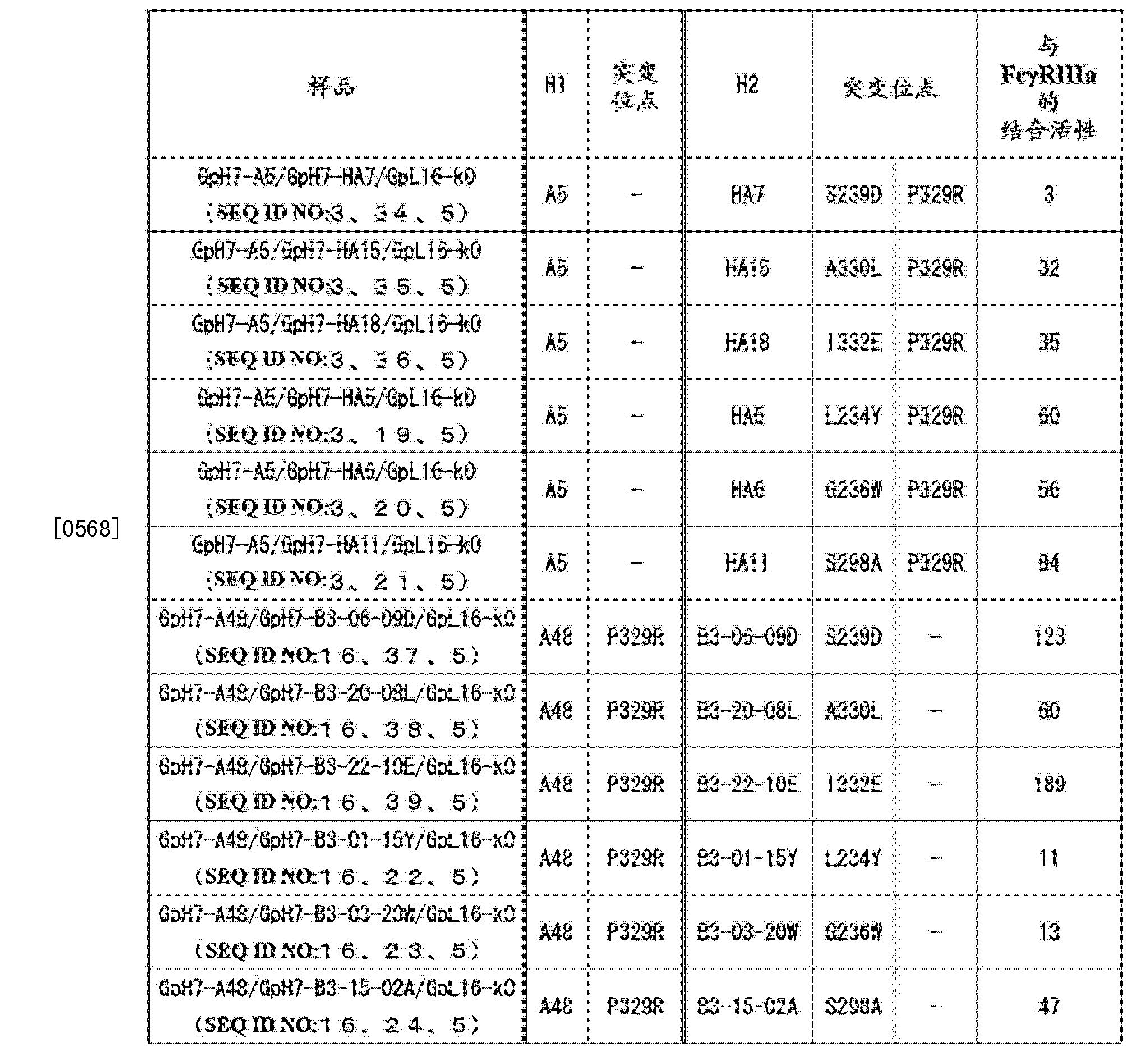 Figure CN103827300AD00821