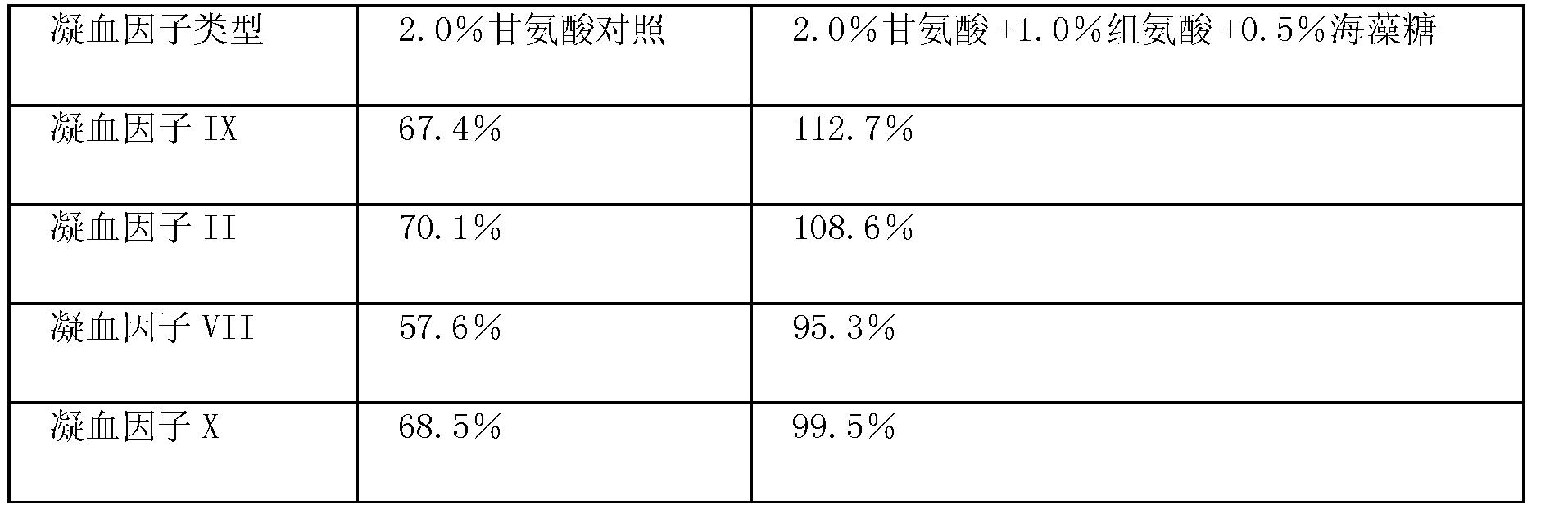 Figure CN102416171BD00072