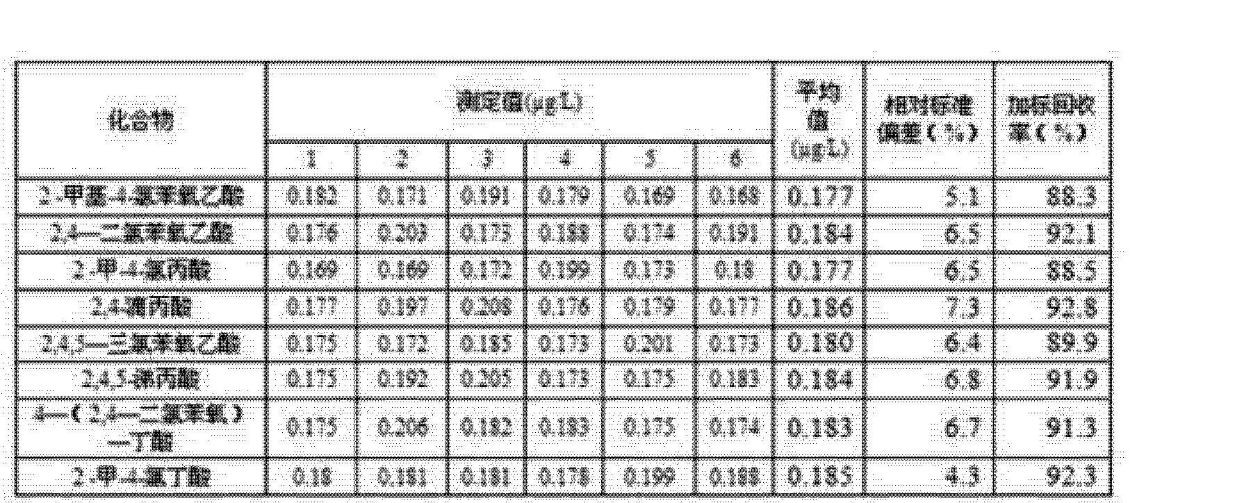 Figure CN103226138BD00152