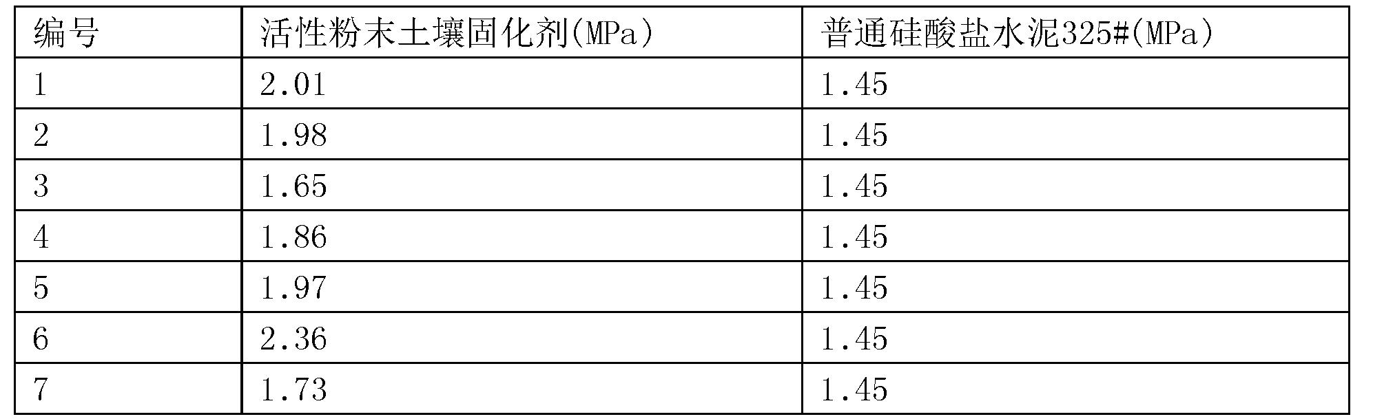 Figure CN103771787BD00061