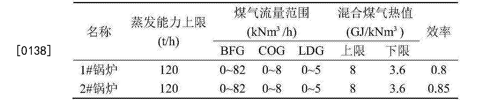 Figure CN104268789BD00154