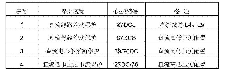 Figure CN105322536BD00113