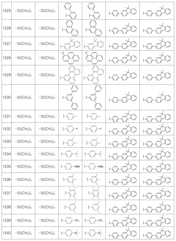 Figure 112007087103673-pat00216