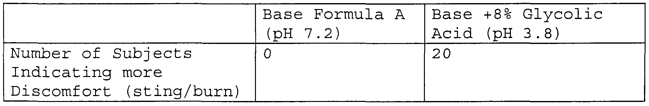 WO2001013876A1 - Skin cosmetic compositions for reducing skin