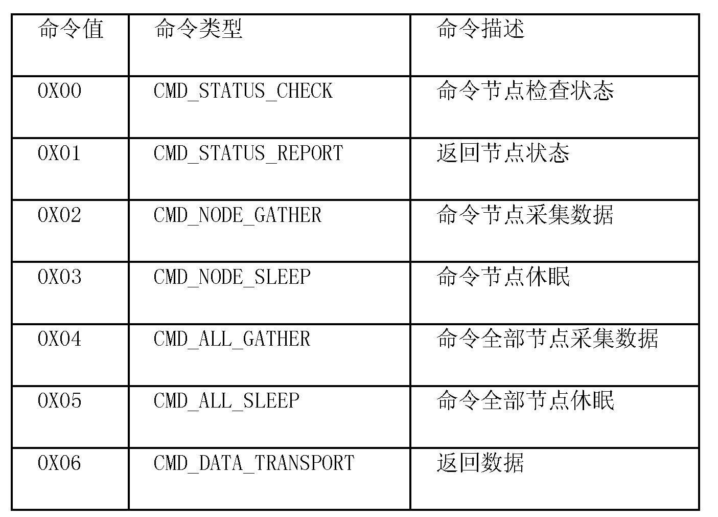 Figure CN102055611BD00091