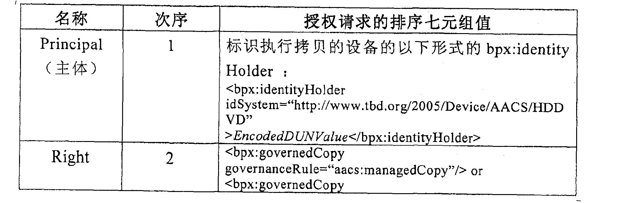 Figure CN101278510BD00322