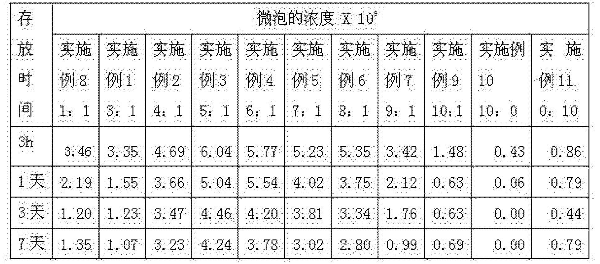 Figure CN103212094BD00101