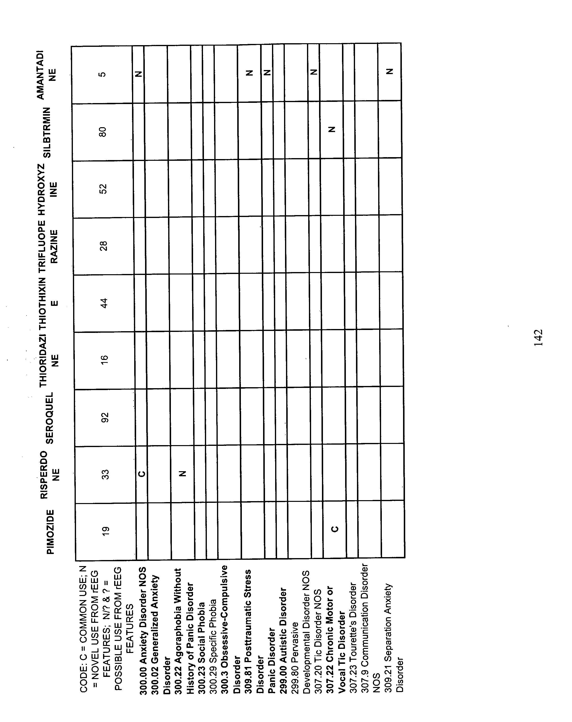 Figure US20030135128A1-20030717-P00013