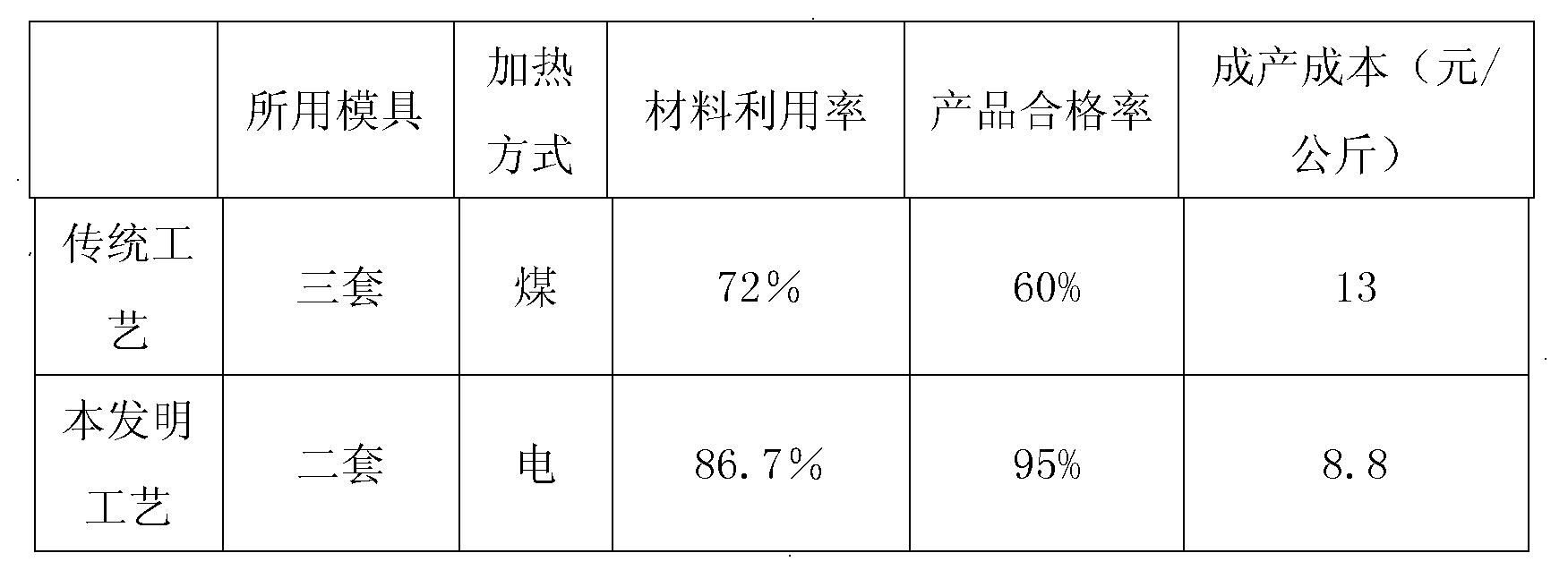 Figure CN102189206AD00052