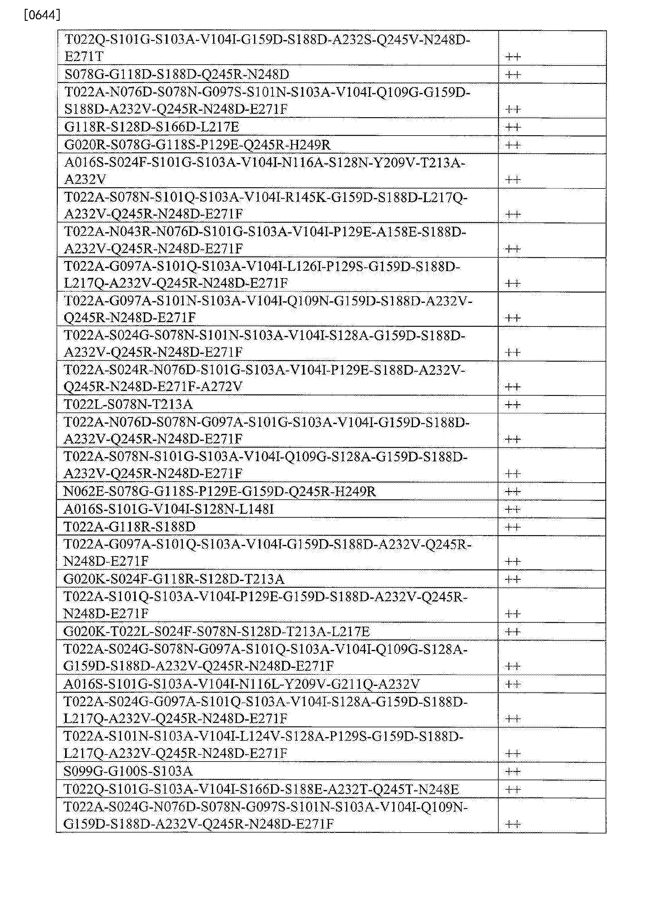 Figure CN103764823BD02461