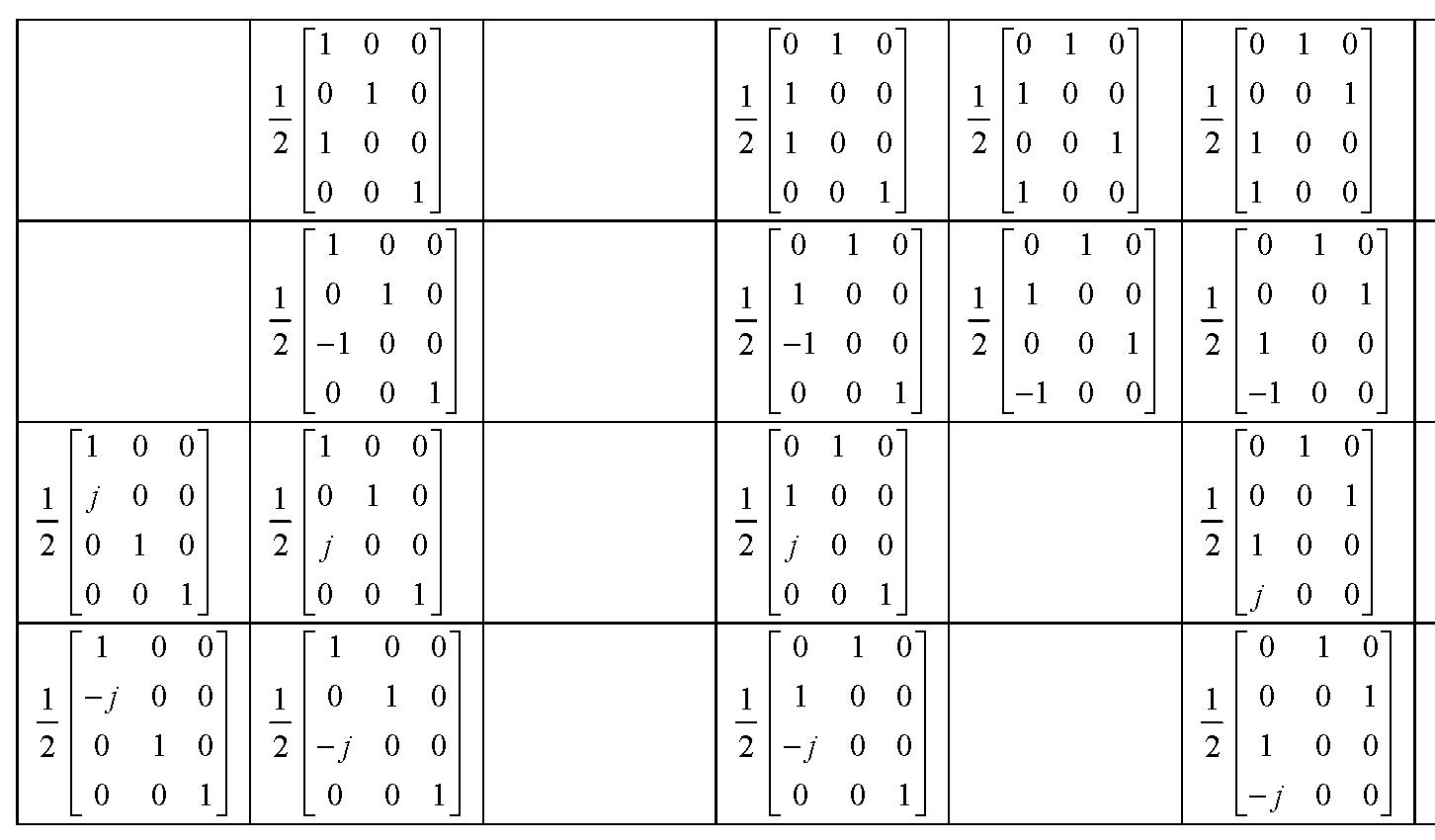 Figure 112010009825391-pat01015
