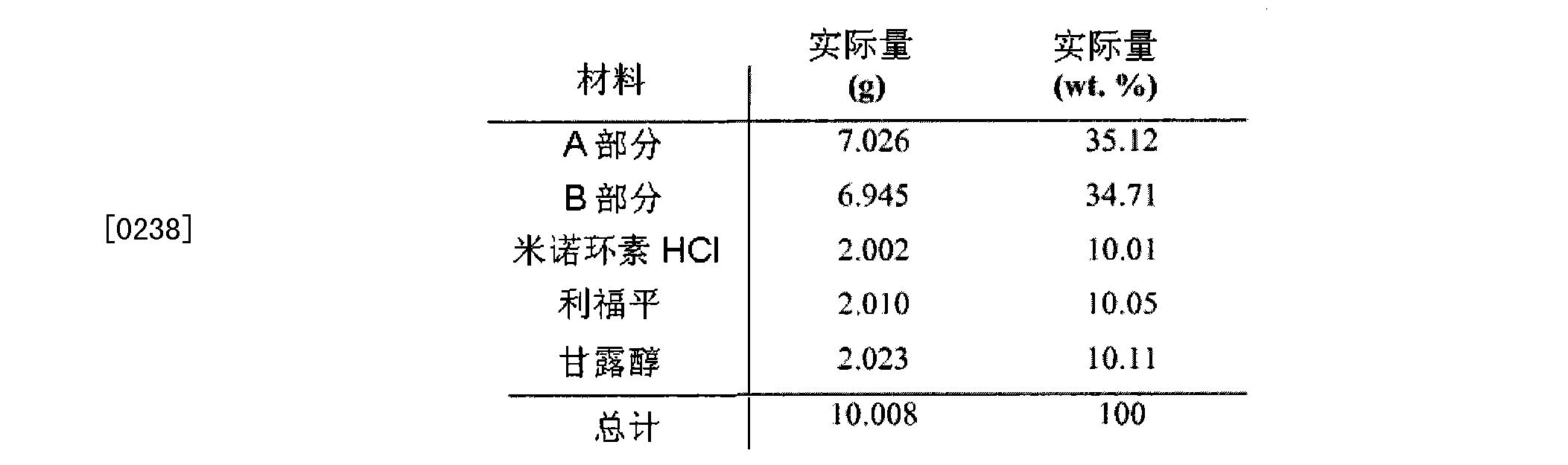 Figure CN102365102BD00351