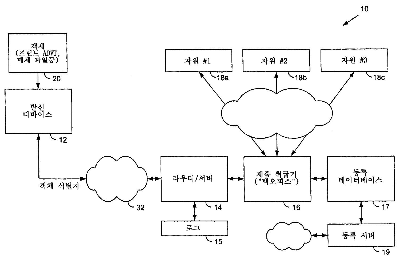 Figure R1020017014758