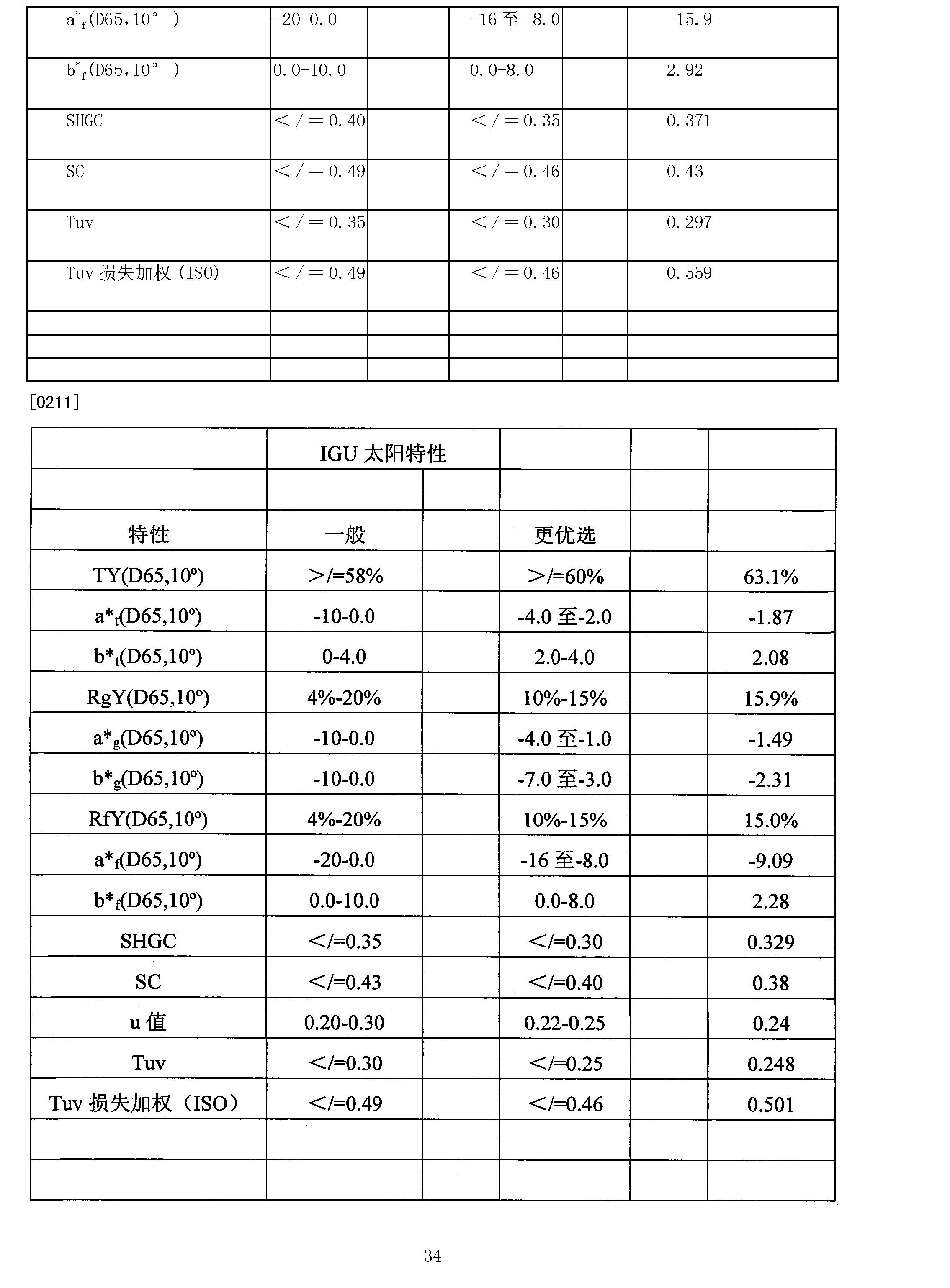 Figure CN101925552BD00341