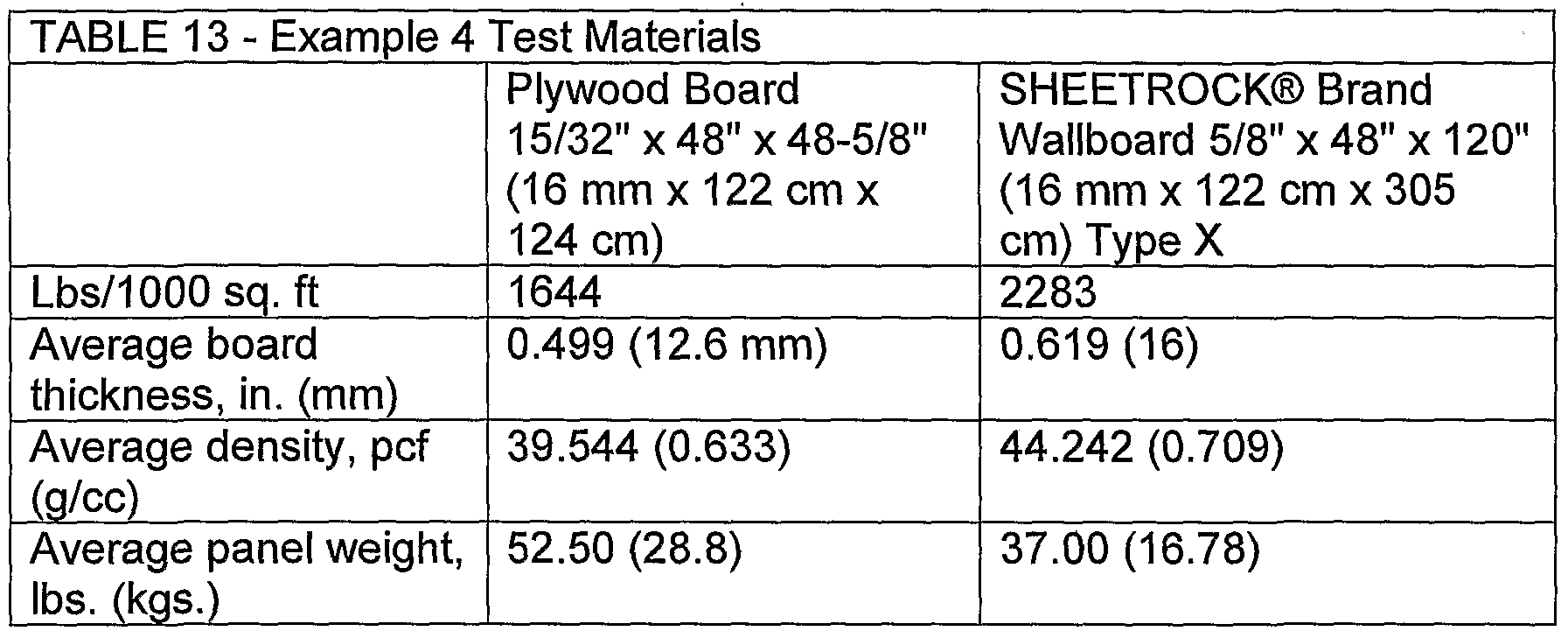 WO2006081156A2 - Non-combustible reinforced cementitious