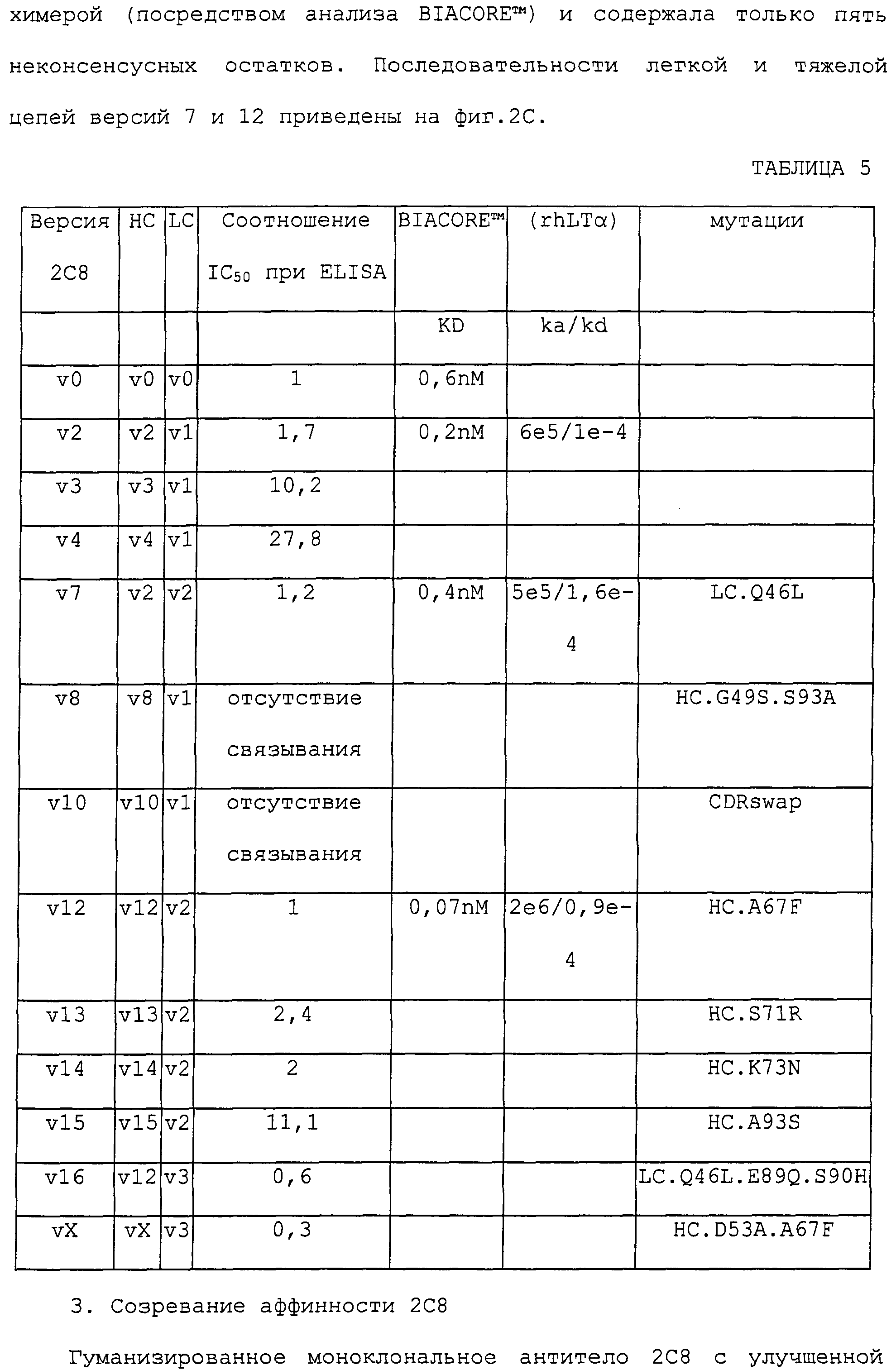 Figure 00000248
