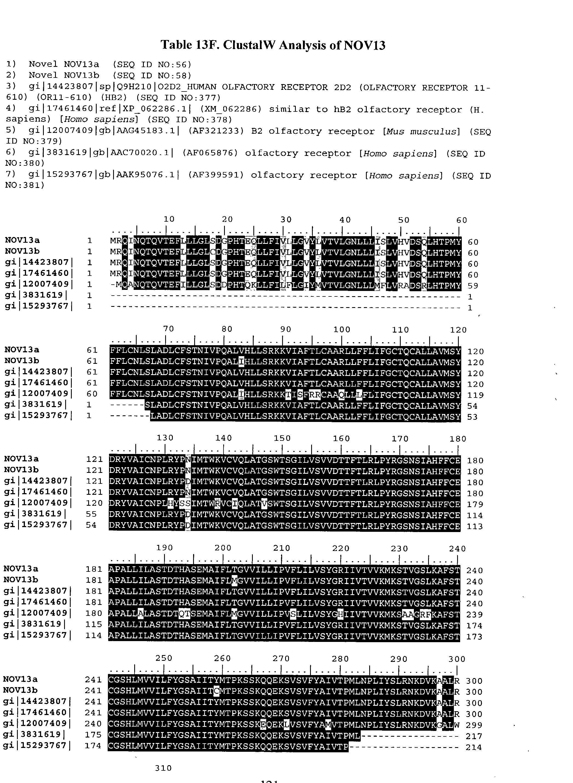 Figure US20040033493A1-20040219-P00032