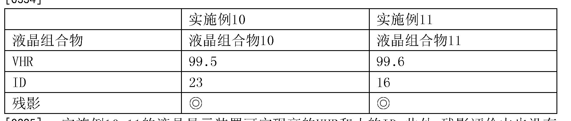 Figure CN105745572AD00402