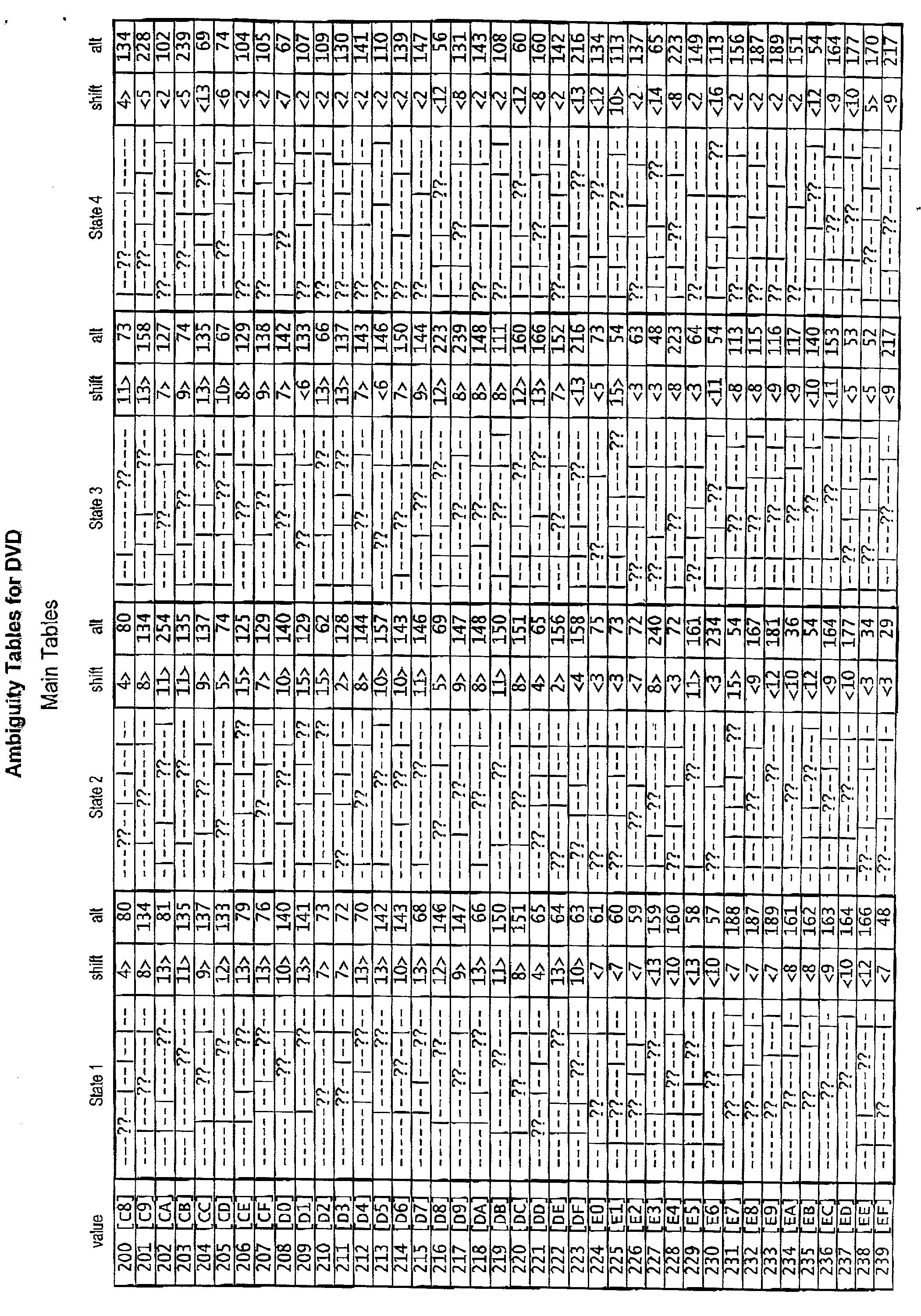 Figure US20020069389A1-20020606-P00007