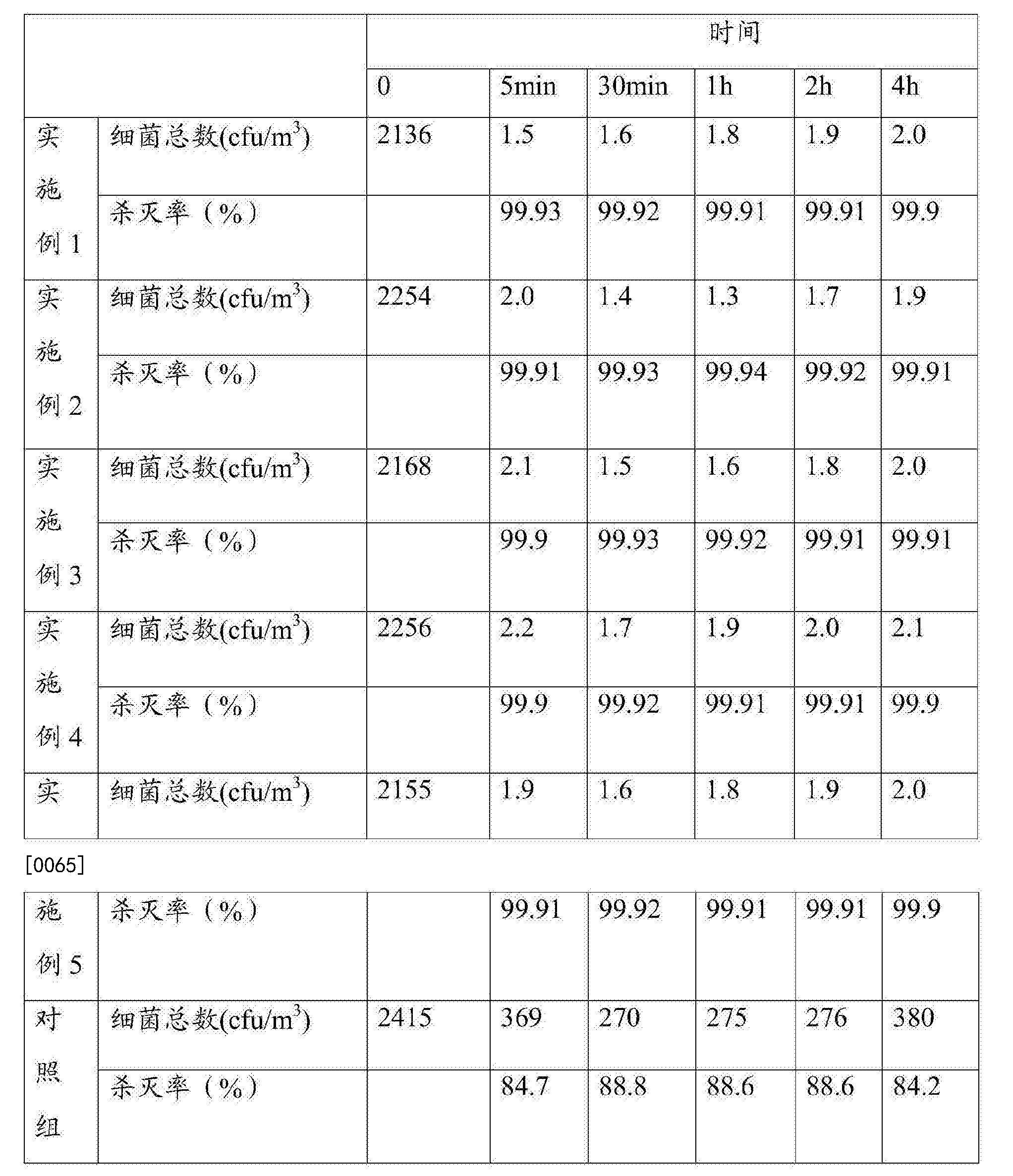 Figure CN108479310AD00071