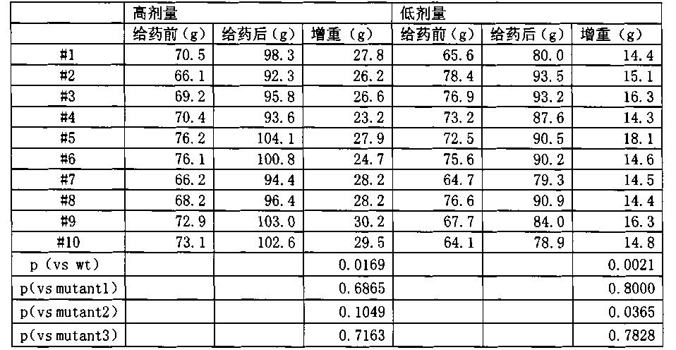 Figure CN103509102BD00101