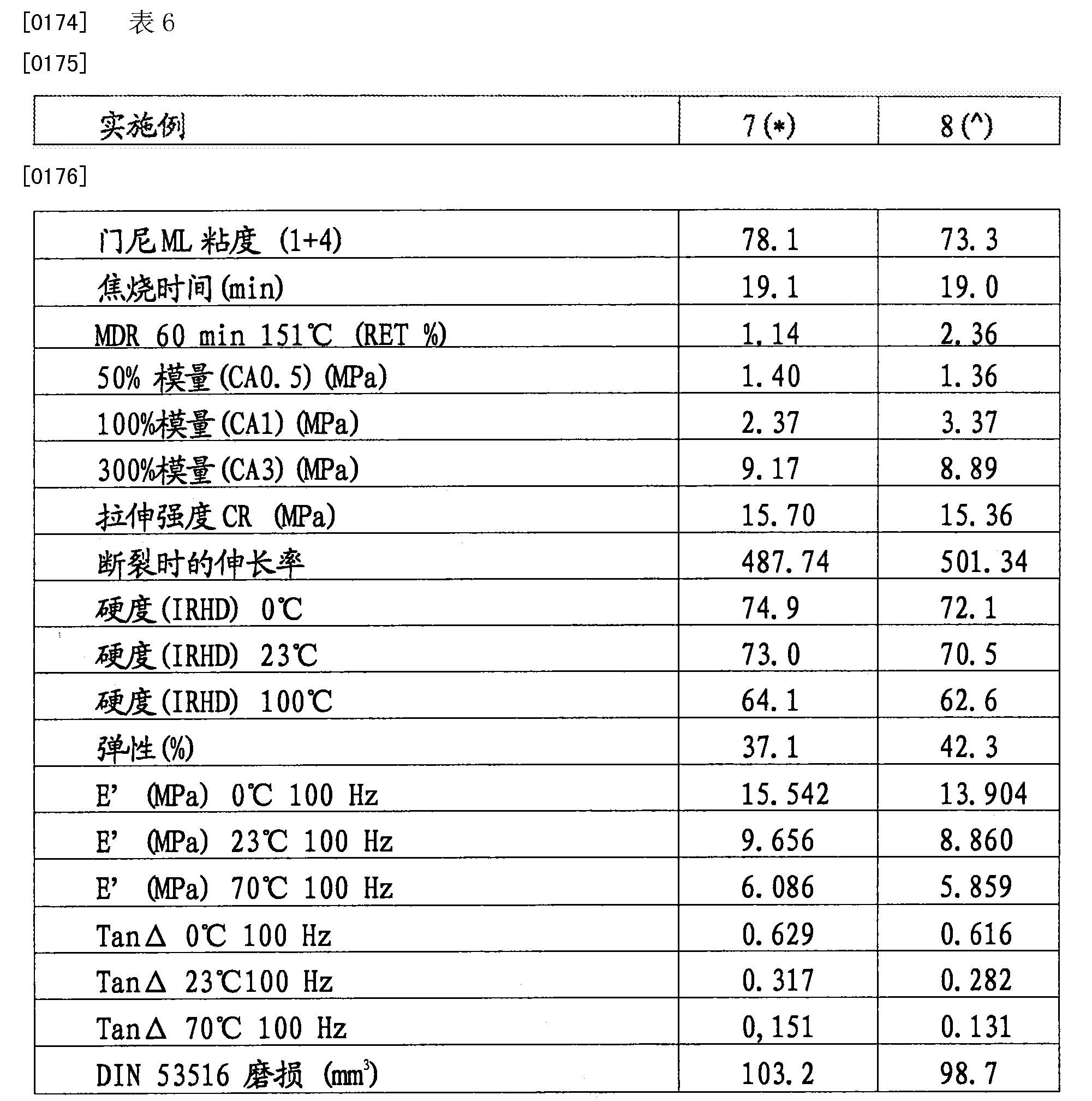 Figure CN103391852BD00171
