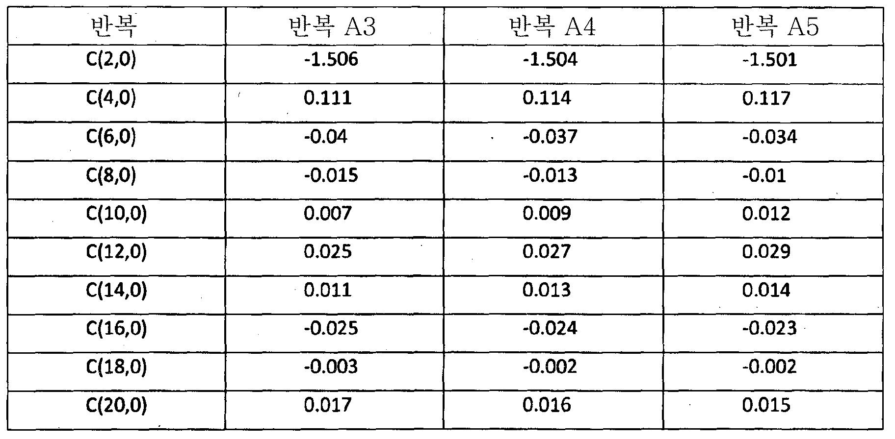 Figure 112014105016158-pct00019