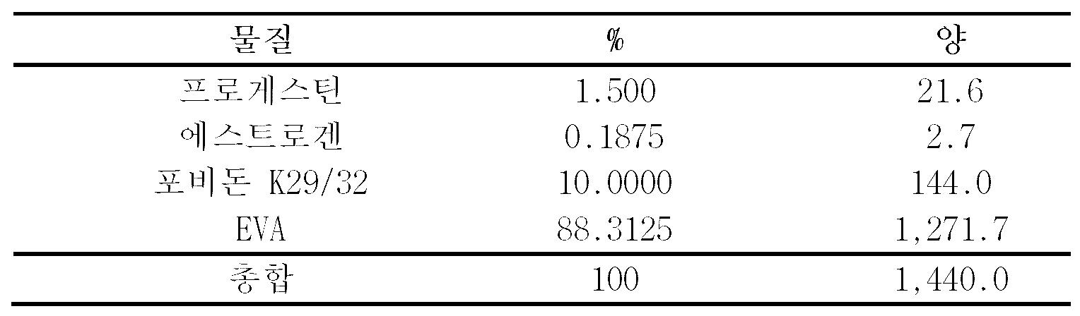 Figure 112012087773380-pct00007