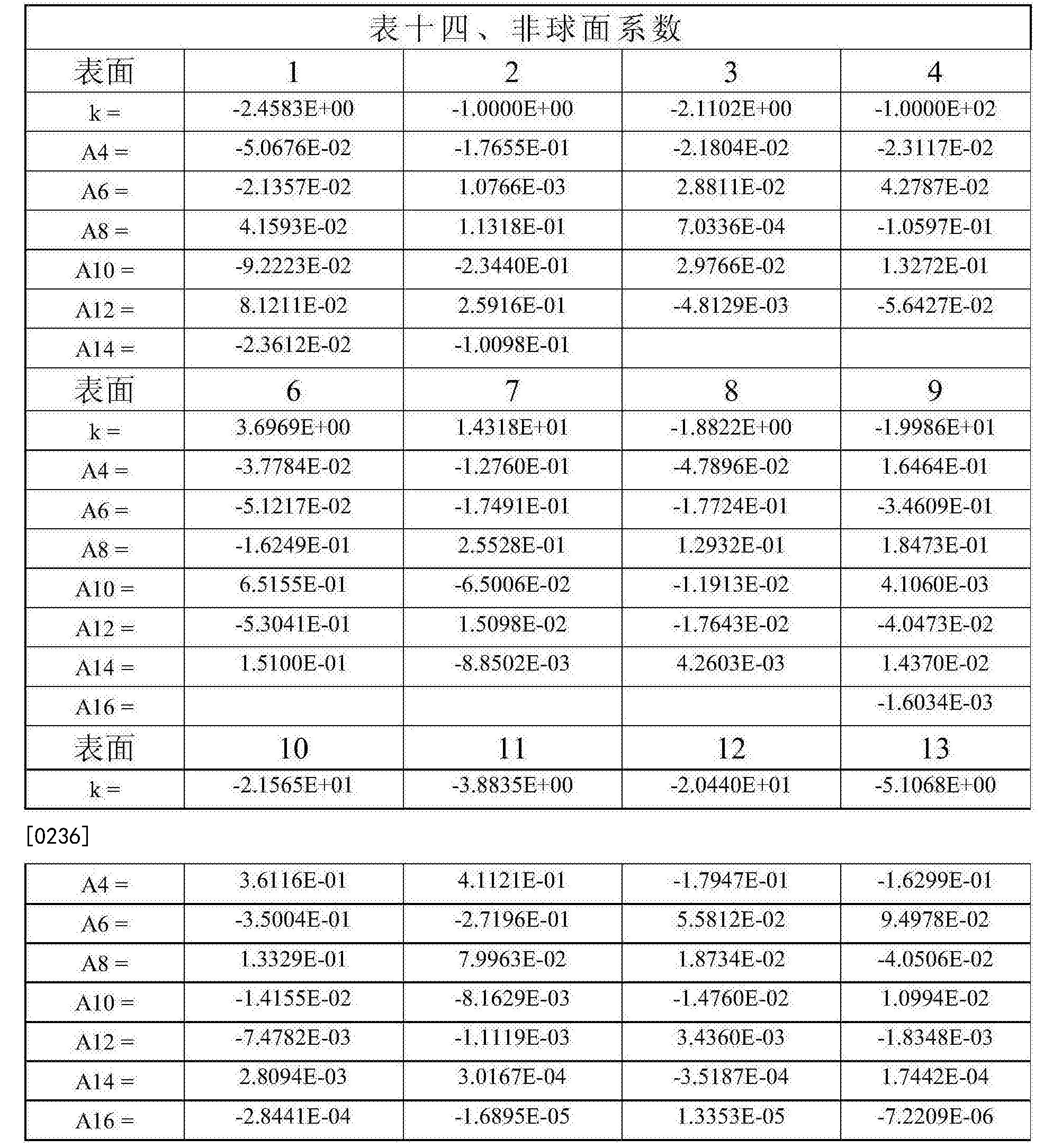 Figure CN105572844BD00311
