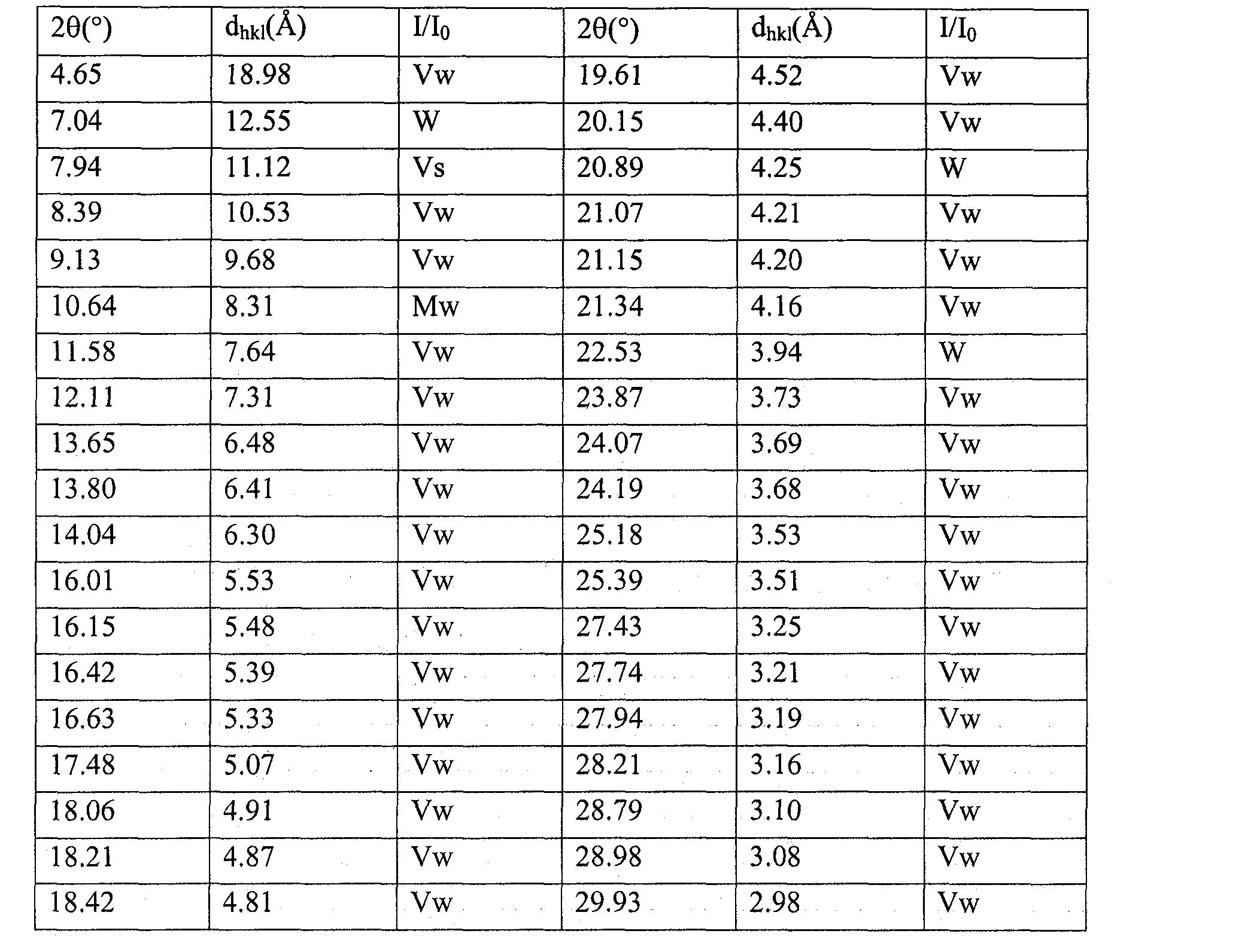 Figure CN101855171BC00021