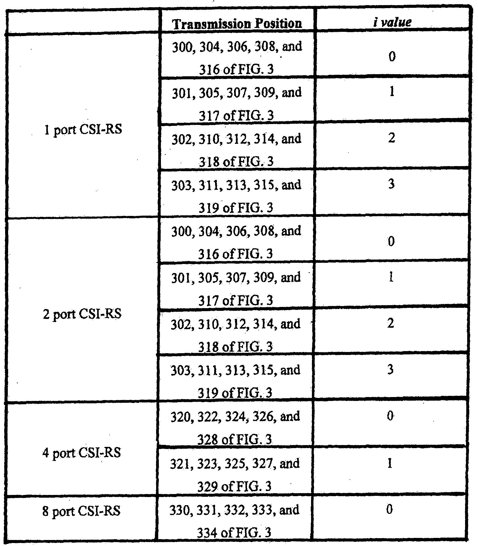 Figure WO-DOC-FIGURE-80