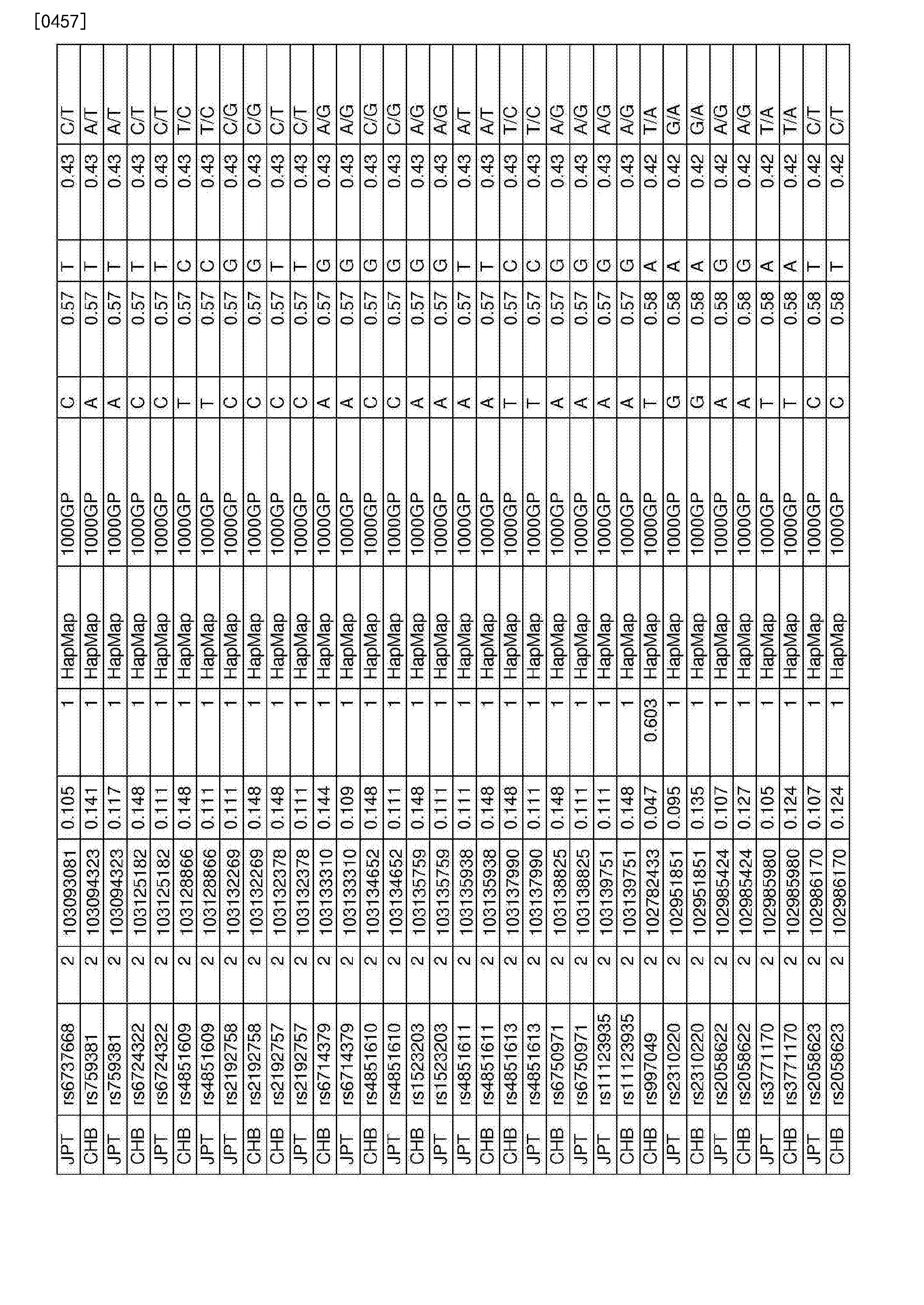 Figure CN107109494AD01281