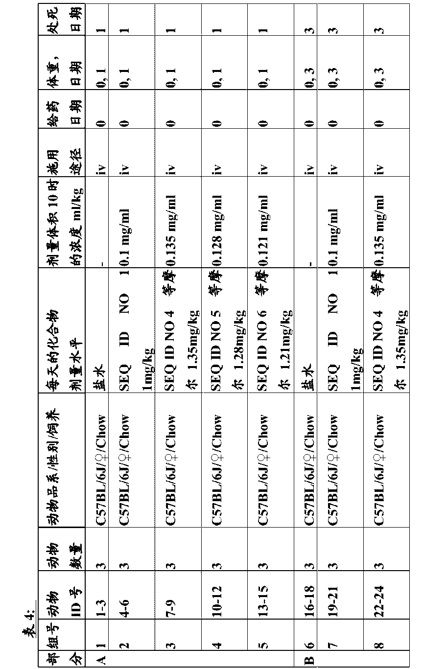 Figure CN104884618AD00881