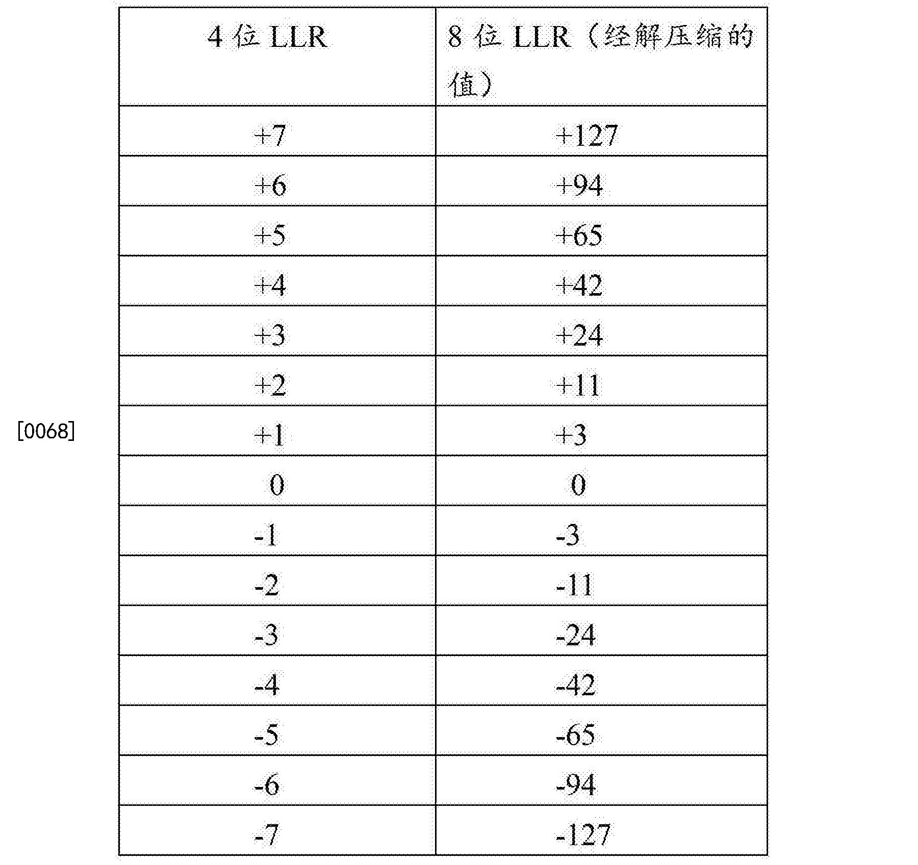 Figure CN103684680BD00121