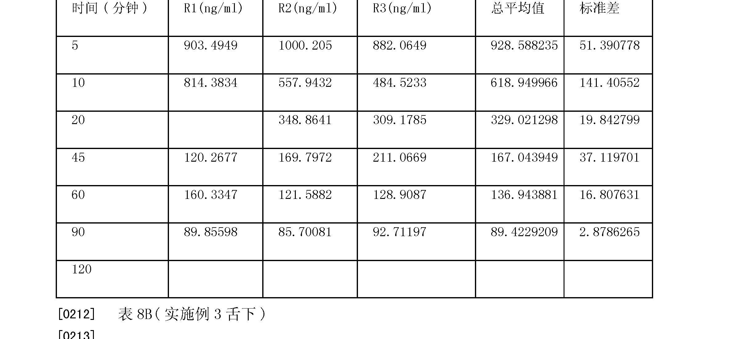 Figure CN101378735BD00222
