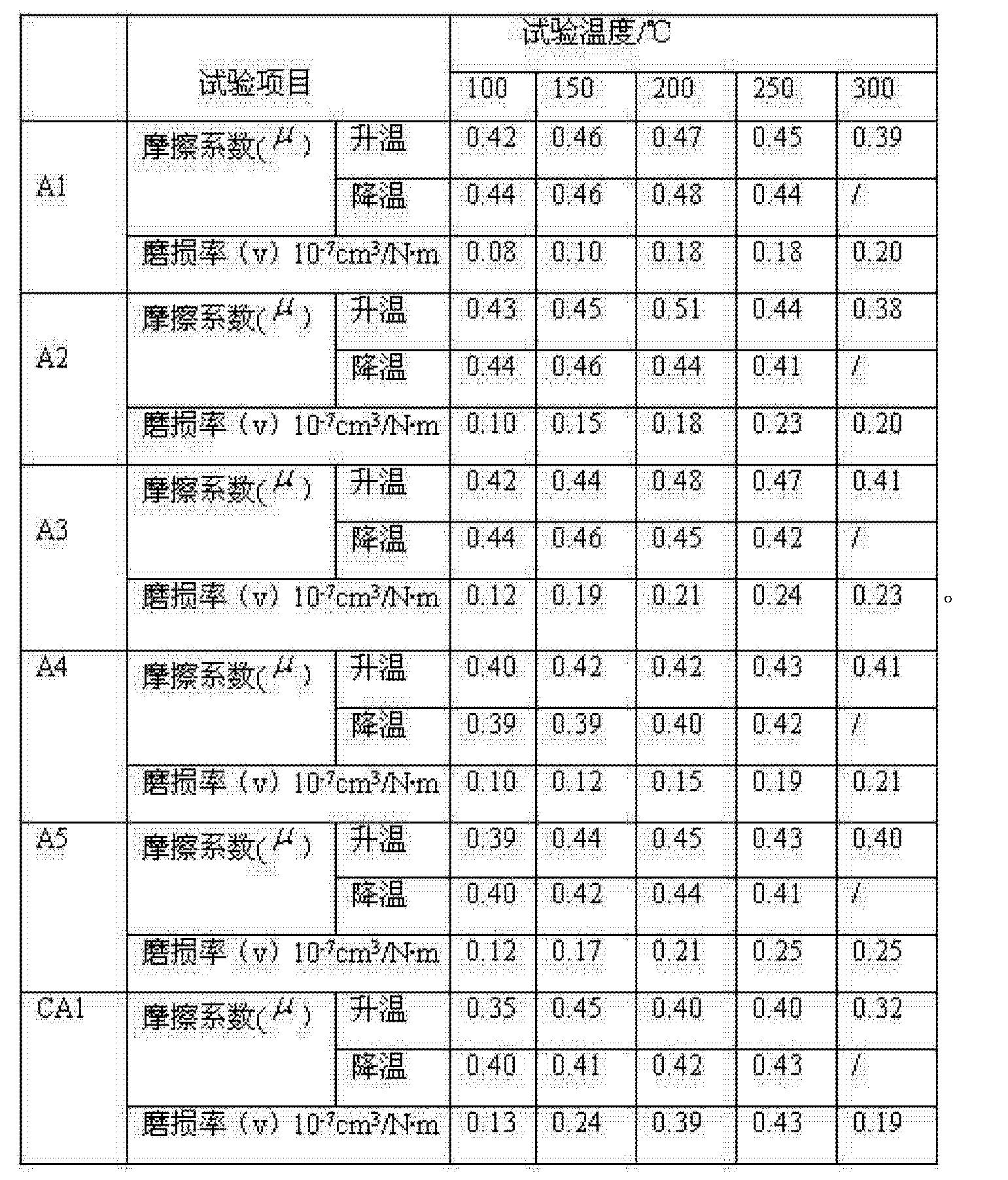 Figure CN103012876AD00071