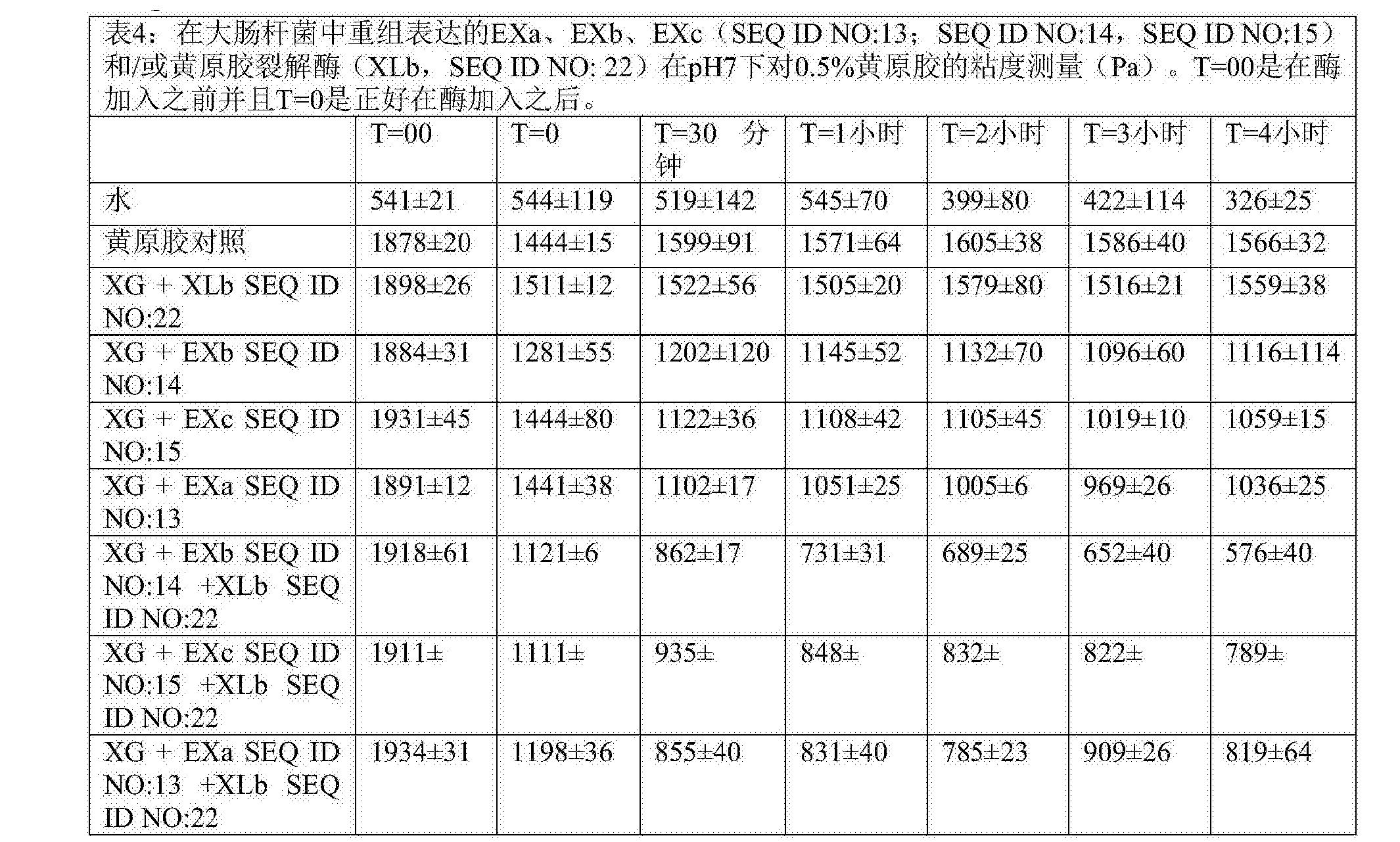 Figure CN108026487AD00312