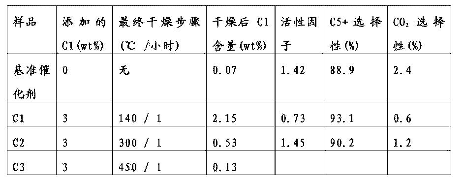 Figure CN105531027AD00142