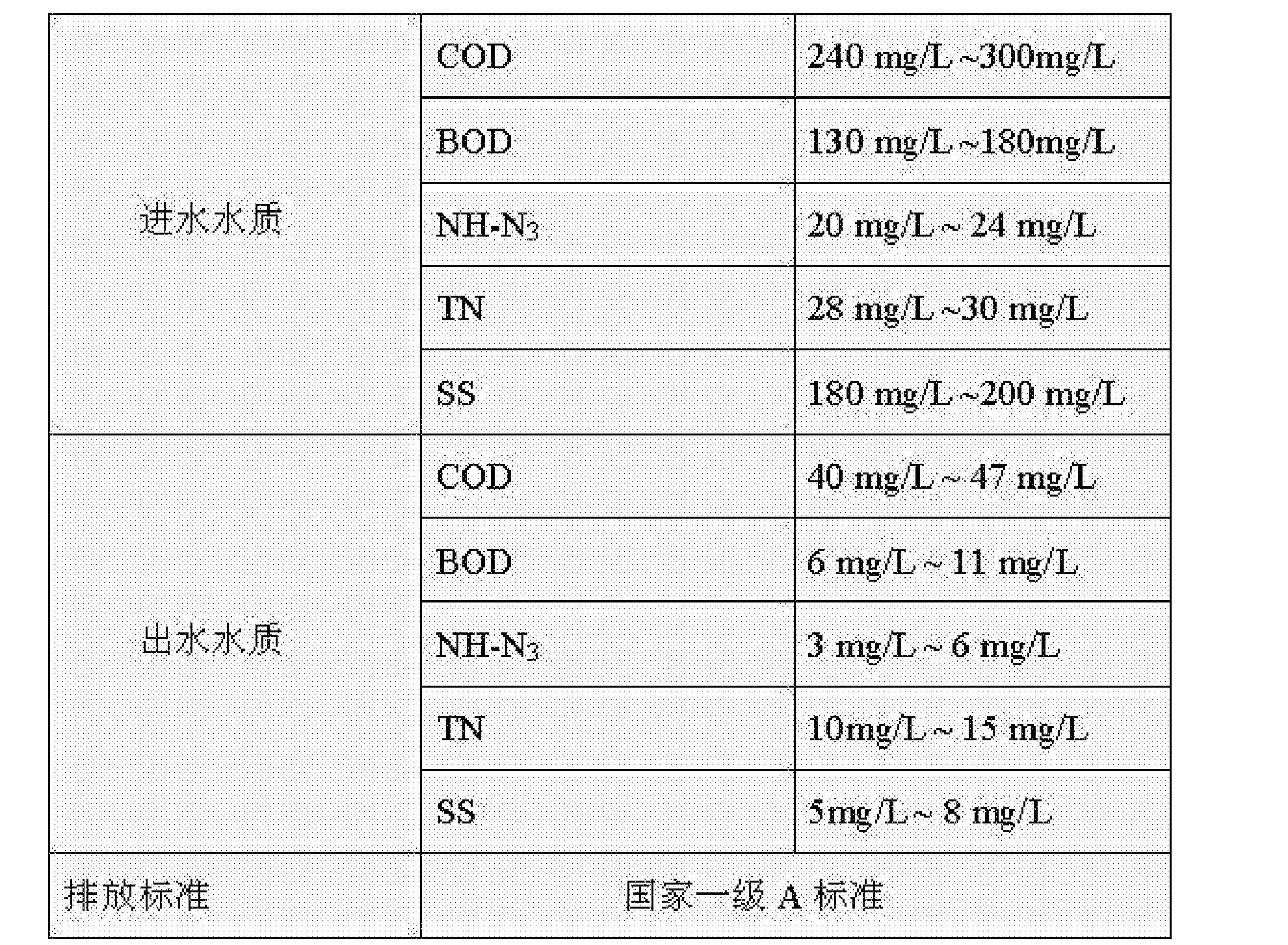 Figure CN104085998BD00061
