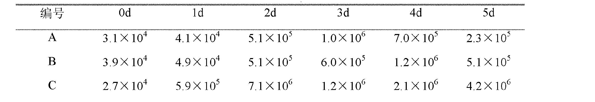 Figure CN102140427BD00062