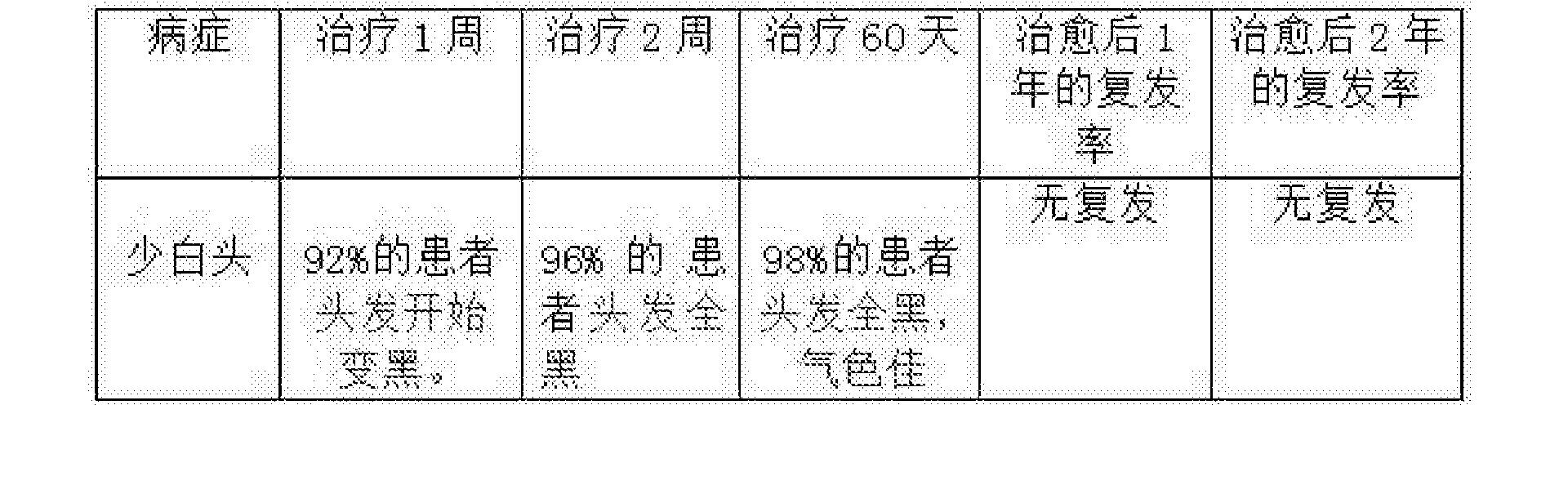 Figure CN105521434AD00051